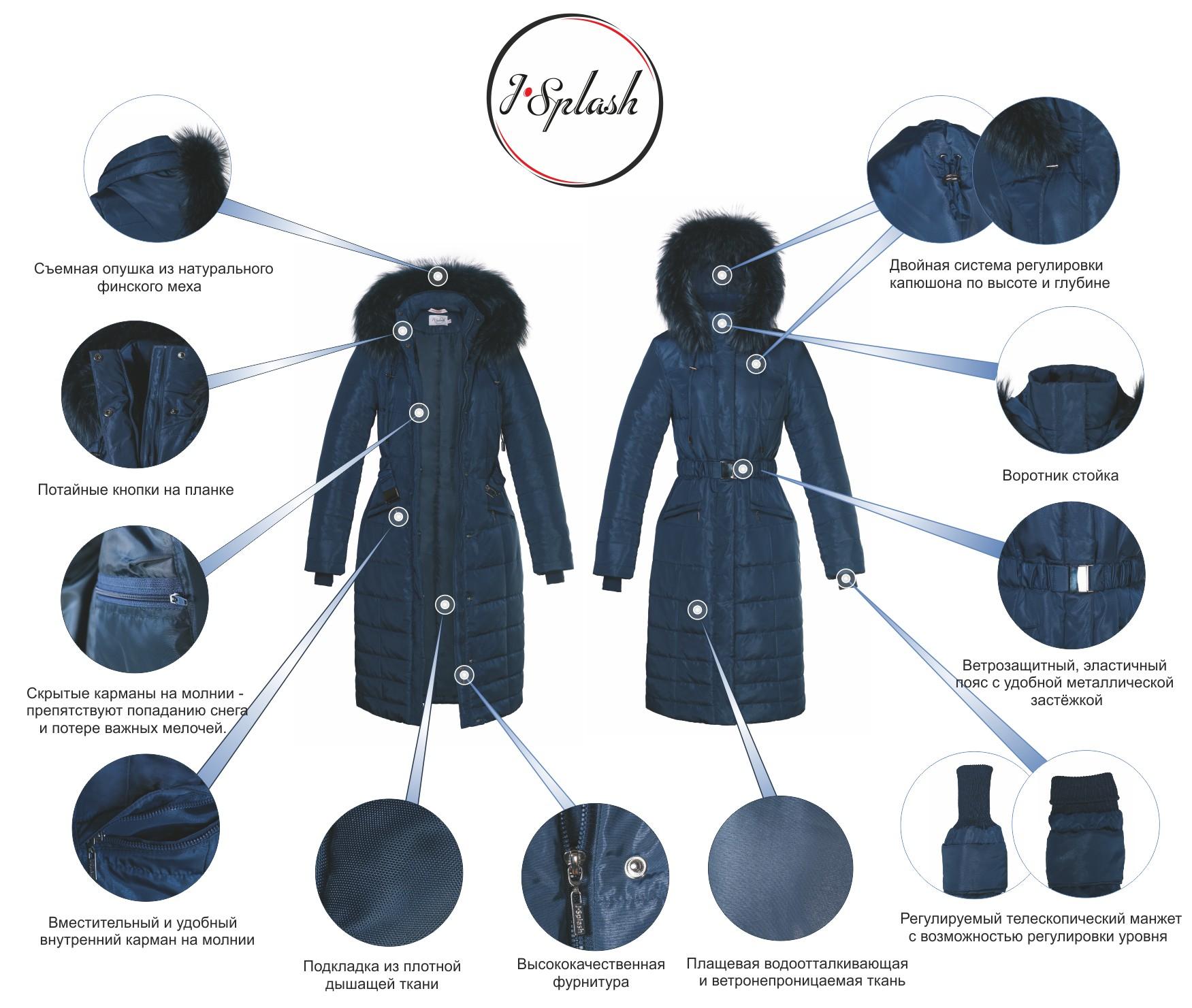 Производство верхней одежды